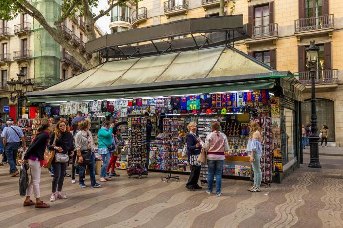 Расходы туристов на питание и шоппинг